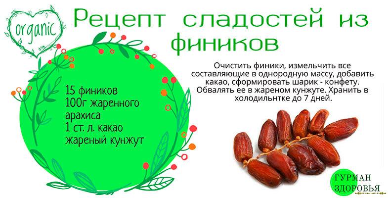 Рецепт конфет из фиников при похудении