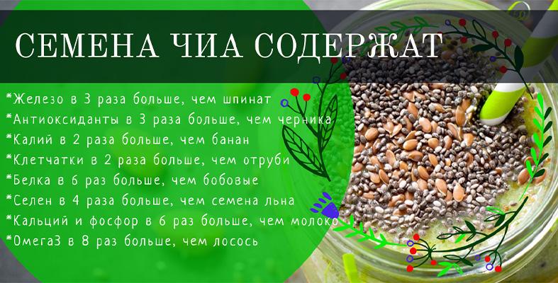 состав семян чиа в сравнении с другими продуктами