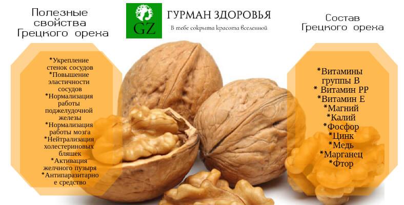 Расколотый грецкий орех купить оптом Украина